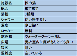スクリーンショット 2015-06-23 23.44.54
